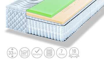Artone Tonnentaschenfederkern-Matratze  Boxspring Comfort